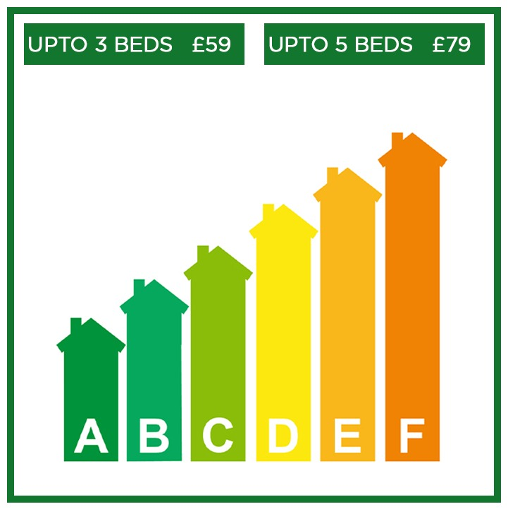 What Is Epc >> What Is Epc Cost In Uk Epc Certificate By London Property